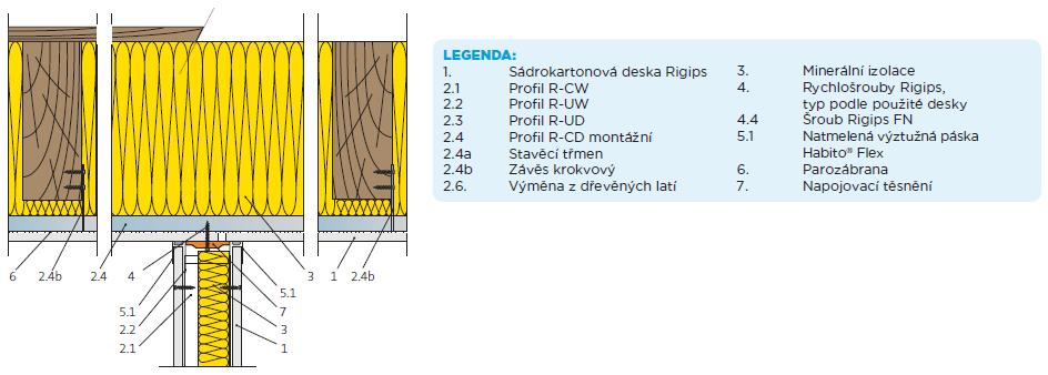 Detail napojení příček v podkroví