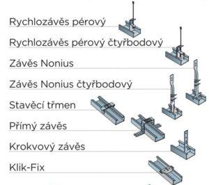 Závěsy typu Nonius