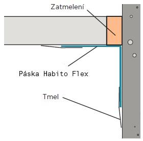 Zatmelený styk s páskou Habito Flex
