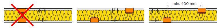 Umístění elektrokrabic
