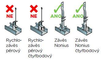 Kovové konstrukční prvky s antikorozní úpravou