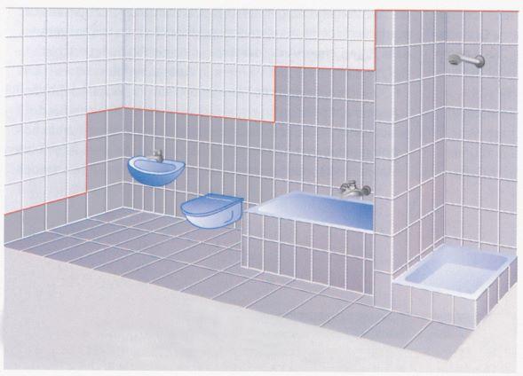 Schéma koupelny, kam aplikovat hydroizolační nátěr
