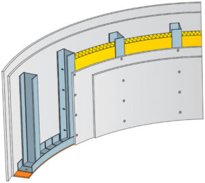 Obloukové stěny Glasroc F Riflex