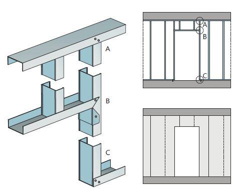 Montáž systémové ocelové zárubně do konstrukce příčky