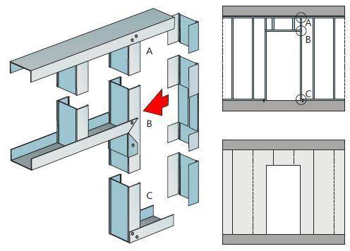 Montáž ocelové zárubně do konstrukce příčky výšky <2 800mm