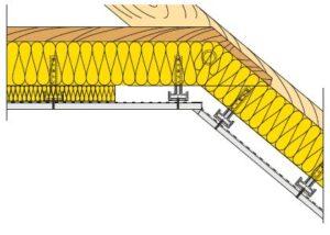 Umístění parozábrany mezi vnitřním opláštěním a podkonstrukcí