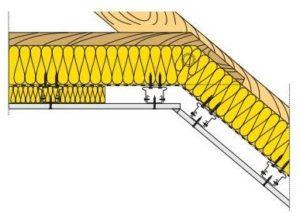 Umístění parozábrany mezi krokvem a podkonstrukcí