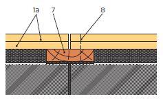 Dilatace podlahy Rigidur
